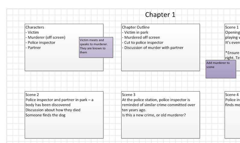 Notes in Novel Visio